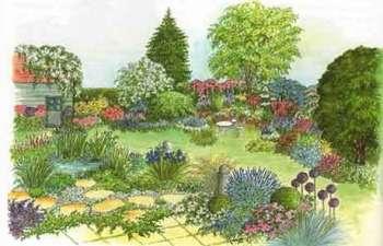 Ланшафтный дизайн сада